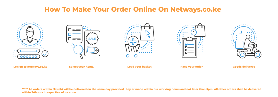 How to order online on Netways